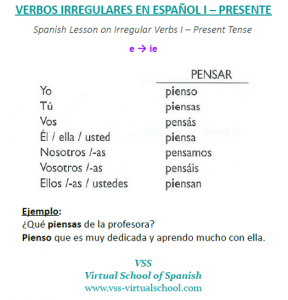 Spanish Lesson on Irregular Verbs
